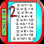 Math Tables